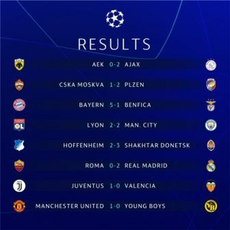 UEFA CHAMPIONS LEAGUE: THE LAST 16 QUALIFIERS SO FAR